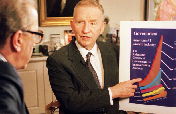 Presidential candidate Ross Perot: 1996